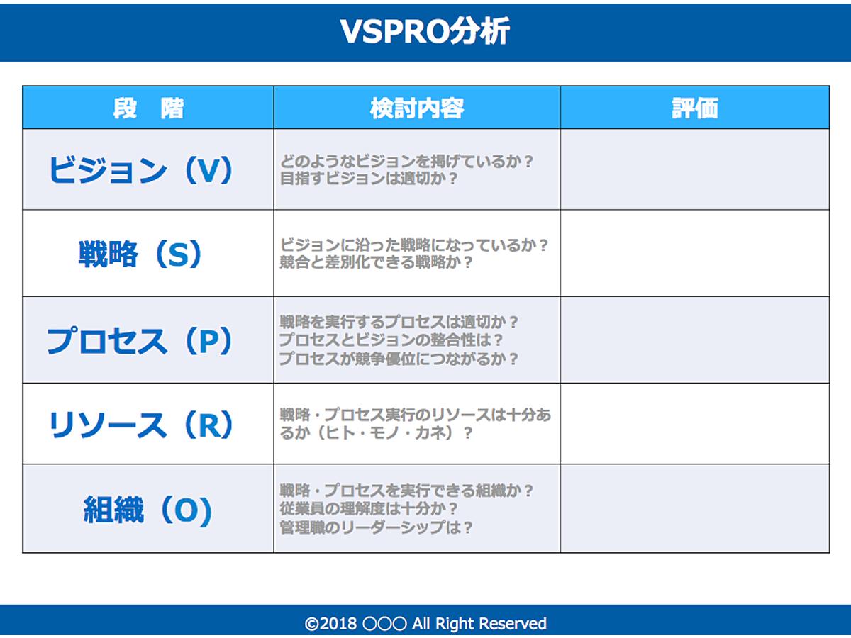 資料「VSPRO フレームワークテンプレート01」の表紙画像