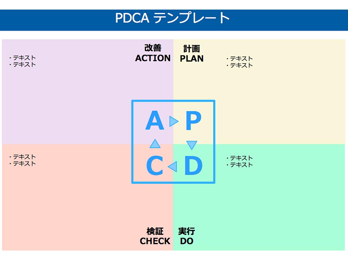資料「PDCAのテンプレート」の表紙画像